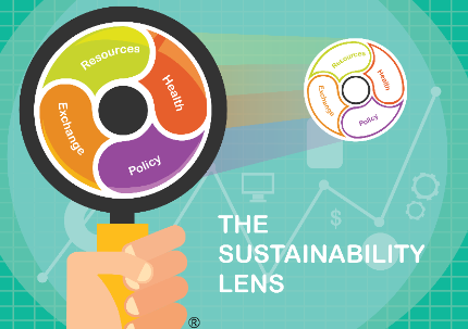 The Sustainability Lens Board Game